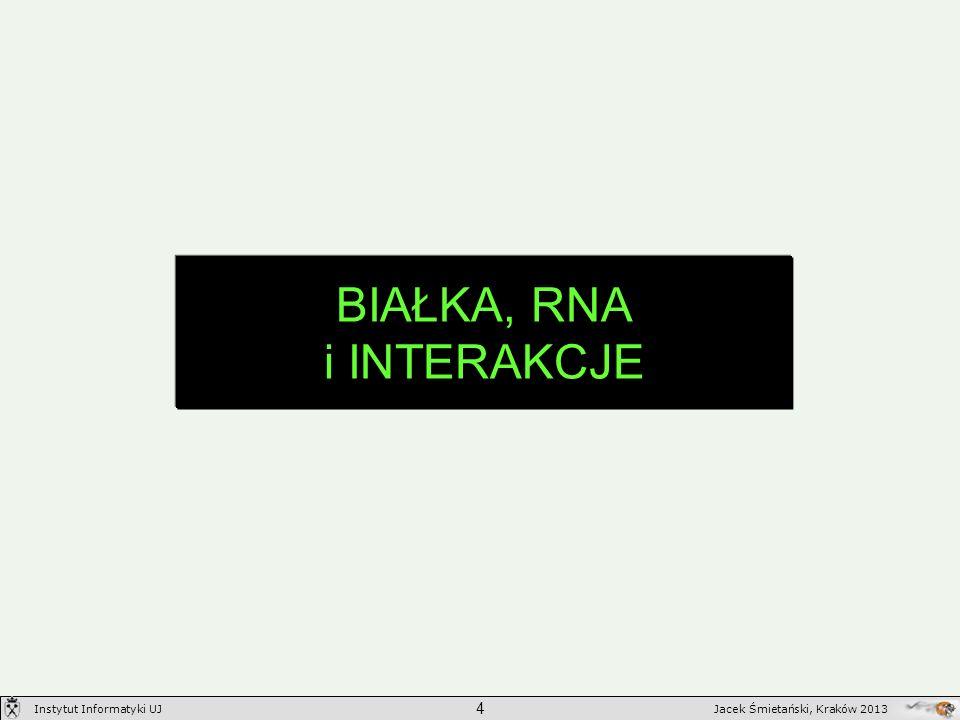 BIAŁKA, RNA i INTERAKCJE