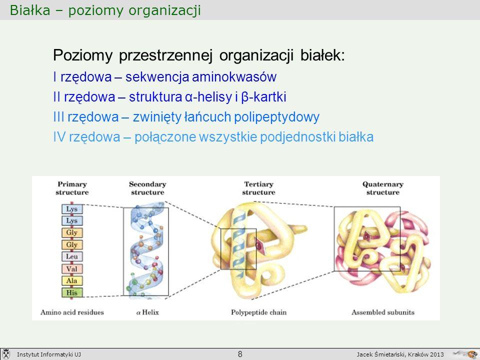 Białka – poziomy organizacji