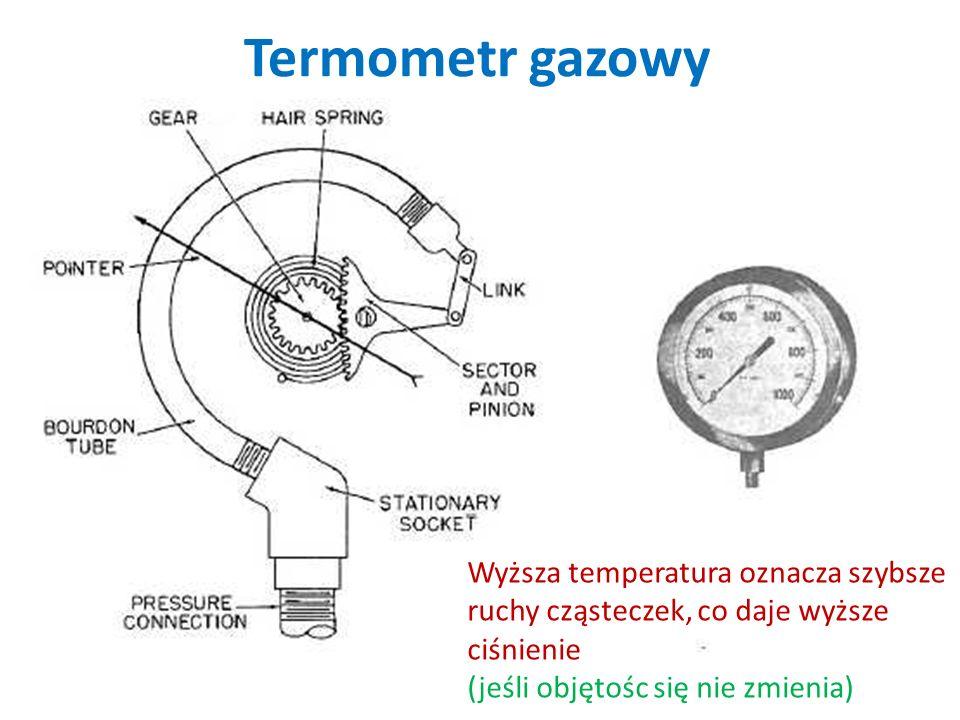 Termometr gazowyWyższa temperatura oznacza szybsze ruchy cząsteczek, co daje wyższe ciśnienie.
