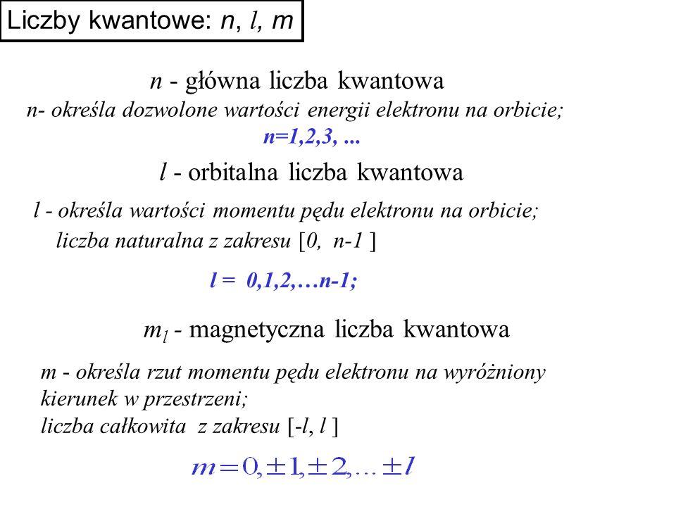 ml - magnetyczna liczba kwantowa