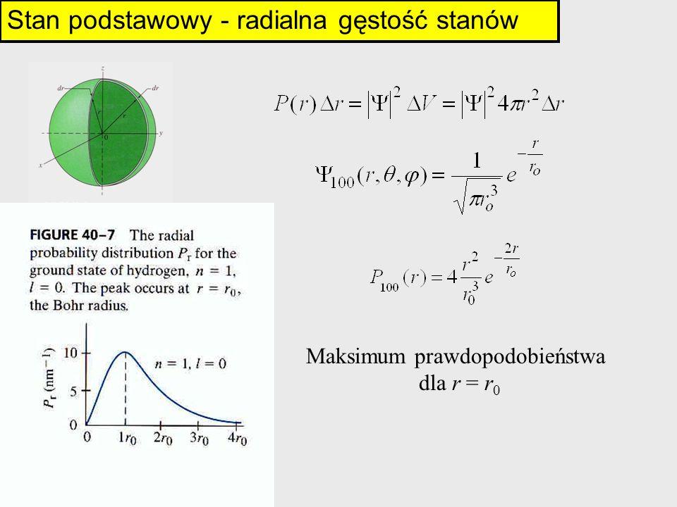 Stan podstawowy - radialna gęstość stanów