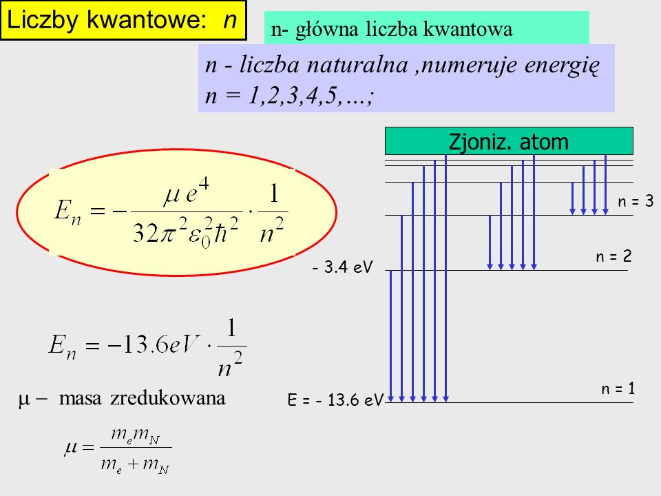 n - liczba naturalna ,numeruje energię n = 1,2,3,4,5,…;