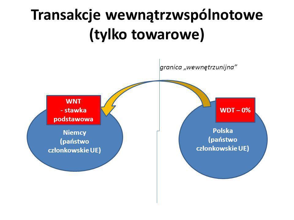 Transakcje wewnątrzwspólnotowe (tylko towarowe)