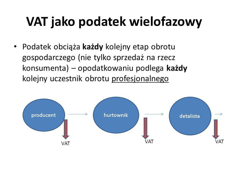 VAT jako podatek wielofazowy
