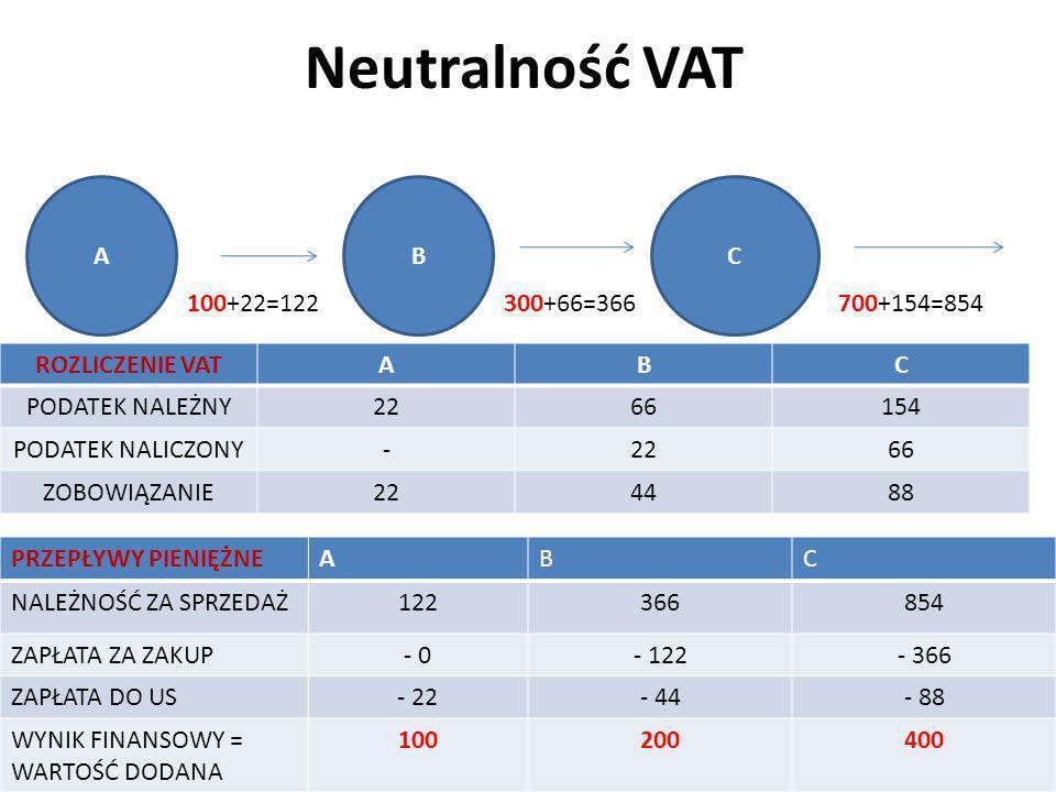 Neutralność VAT A B C 100+22=122 300+66=366 700+154=854