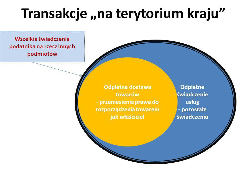 "Transakcje ""na terytorium kraju"