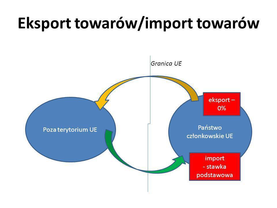 Eksport towarów/import towarów