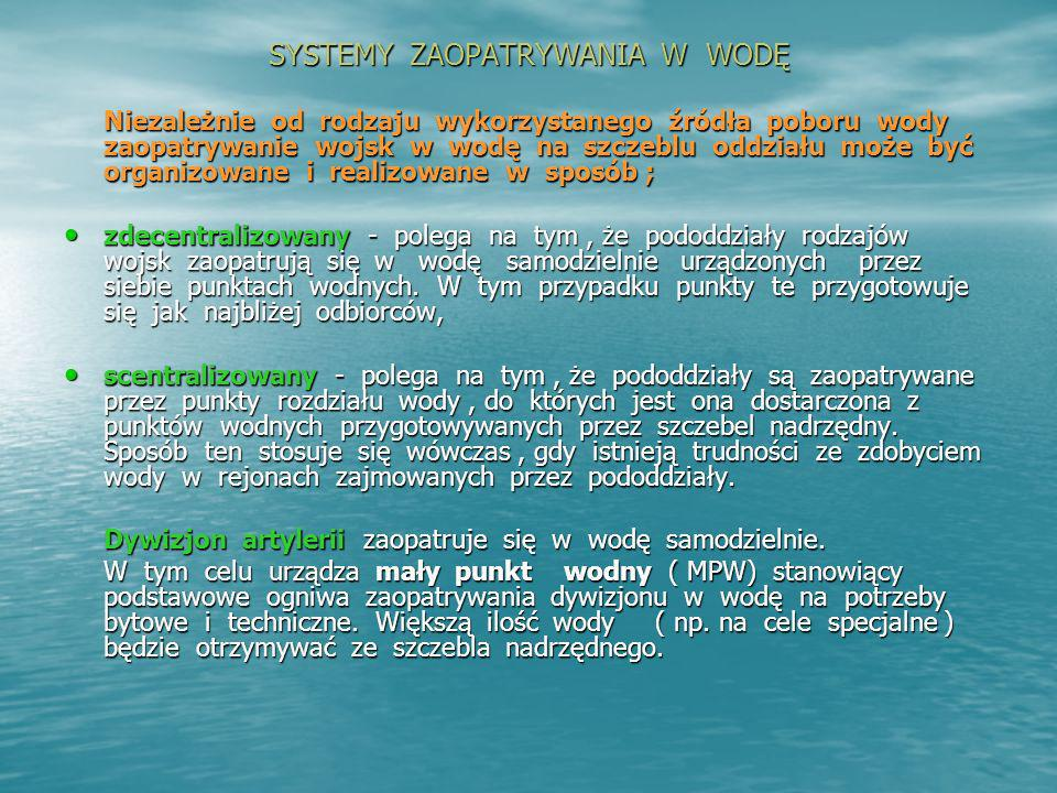 SYSTEMY ZAOPATRYWANIA W WODĘ