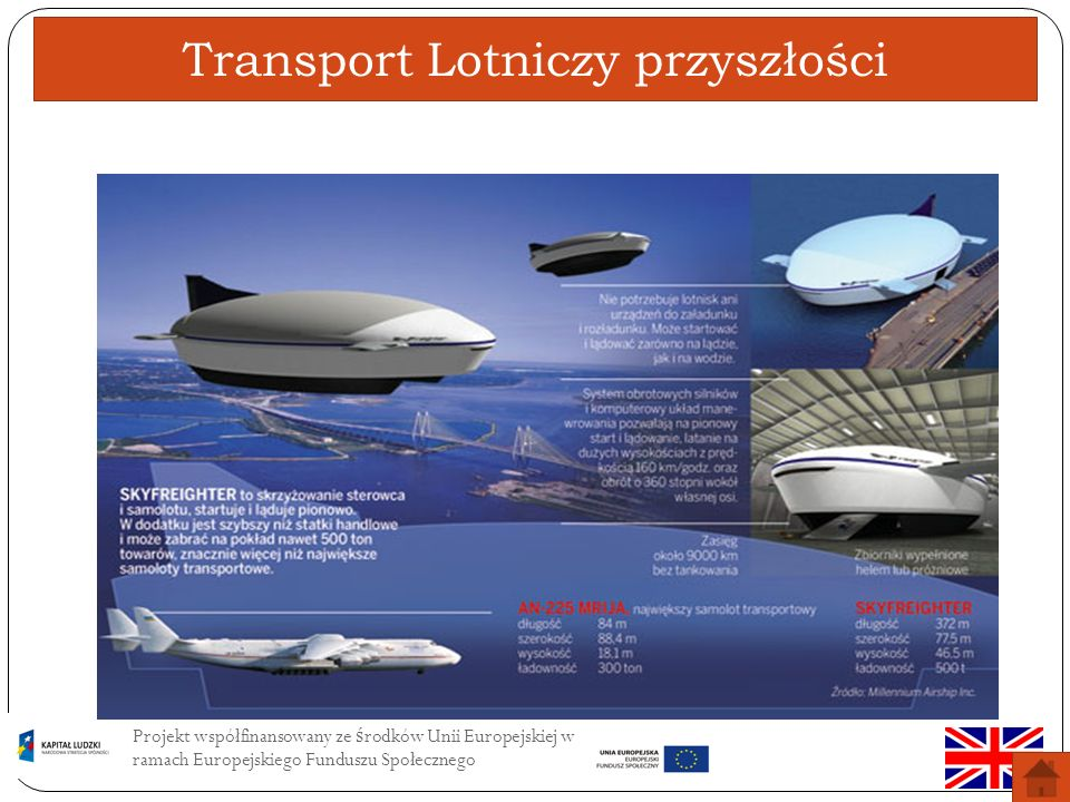 Transport Lotniczy przyszłości