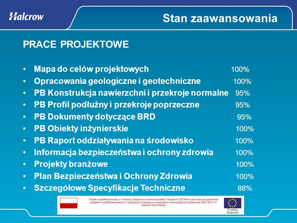 Stan zaawansowania PRACE PROJEKTOWE Mapa do celów projektowych 100%