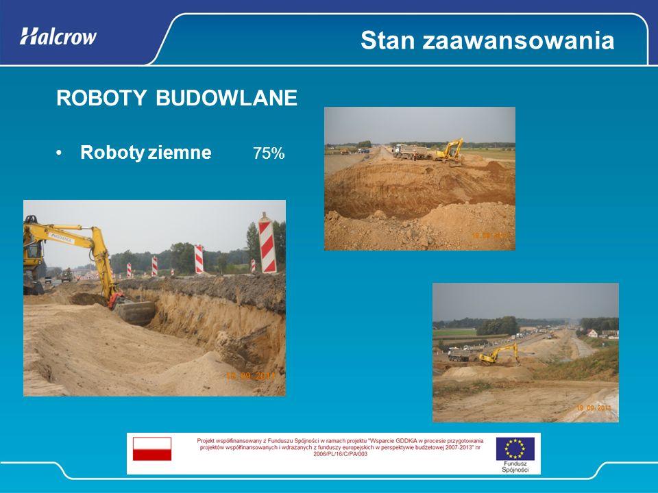 Stan zaawansowania ROBOTY BUDOWLANE Roboty ziemne 75%