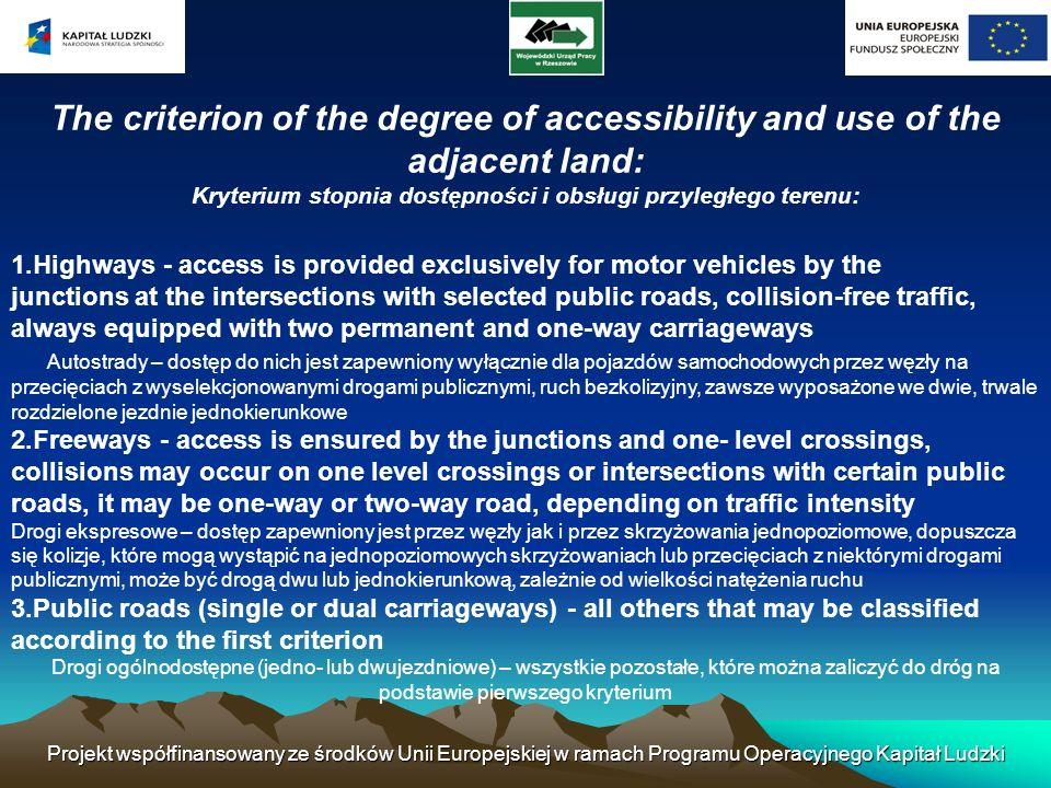 Kryterium stopnia dostępności i obsługi przyległego terenu:
