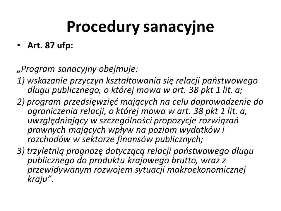 """Procedury sanacyjne Art. 87 ufp: """"Program sanacyjny obejmuje:"""