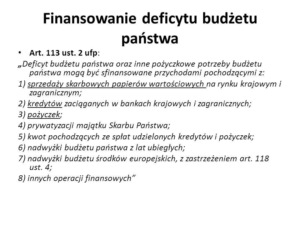 Finansowanie deficytu budżetu państwa