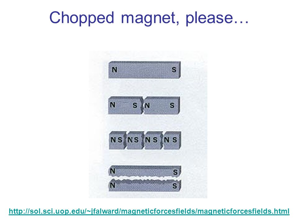 Chopped magnet, please…