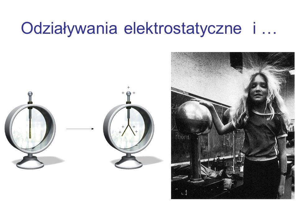 Odziaływania elektrostatyczne i …
