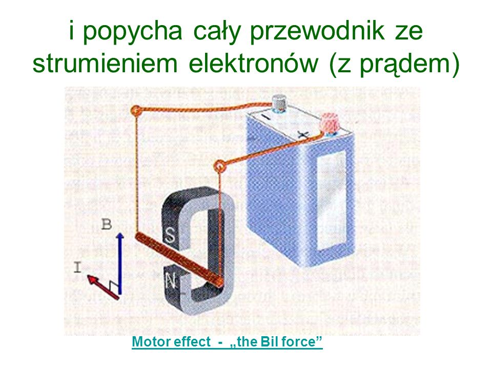 i popycha cały przewodnik ze strumieniem elektronów (z prądem)