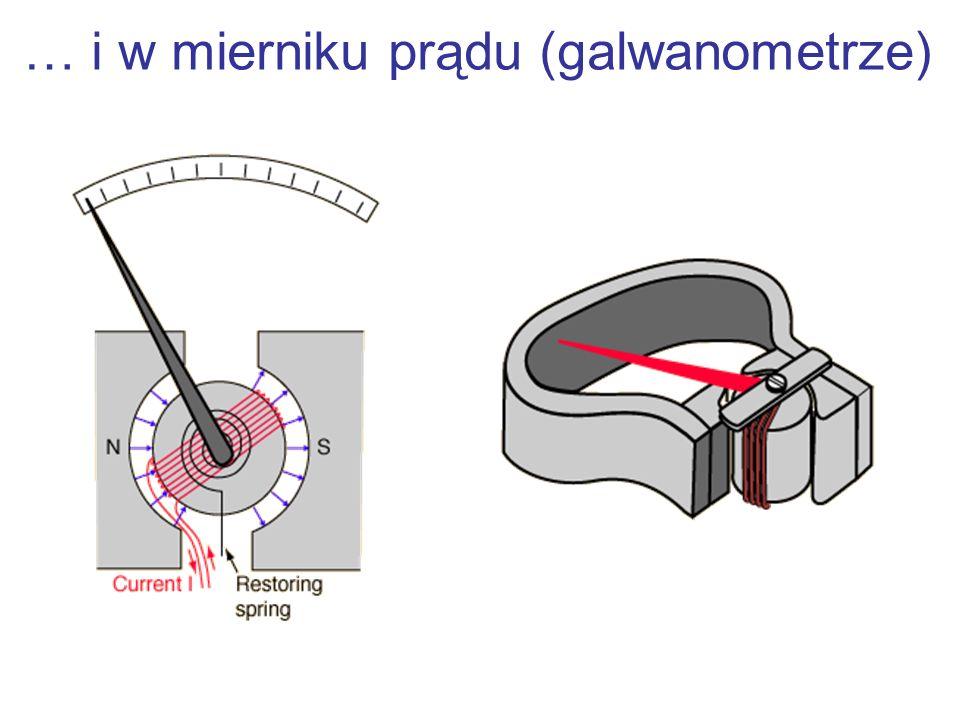 … i w mierniku prądu (galwanometrze)