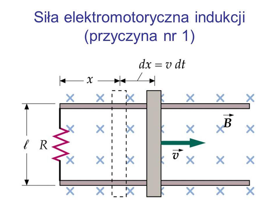 Siła elektromotoryczna indukcji (przyczyna nr 1)