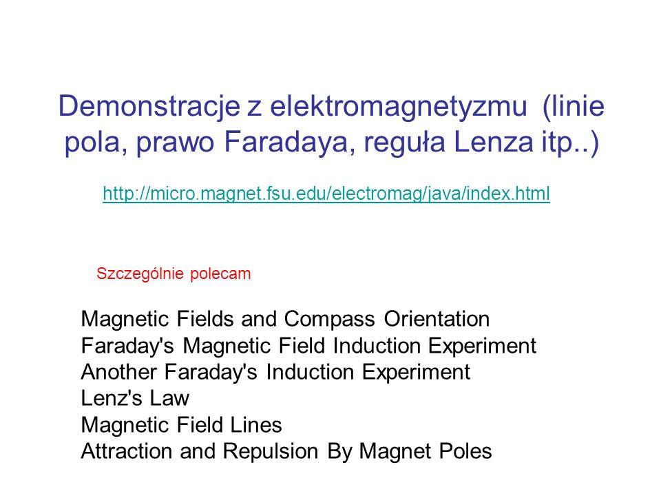 Demonstracje z elektromagnetyzmu (linie pola, prawo Faradaya, reguła Lenza itp..)