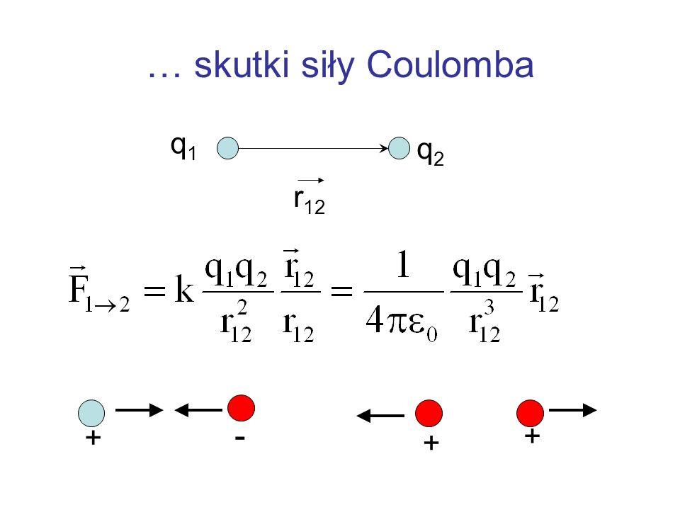 … skutki siły Coulomba q1 q2 r12 + - +