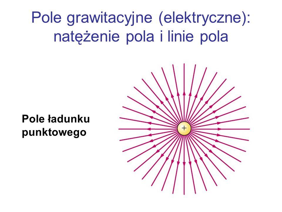 Pole grawitacyjne (elektryczne): natężenie pola i linie pola