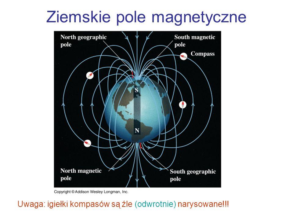 Ziemskie pole magnetyczne