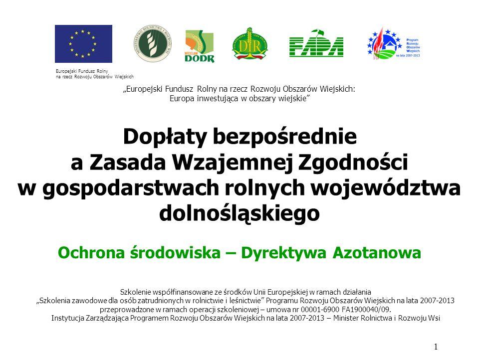 Ochrona środowiska – Dyrektywa Azotanowa