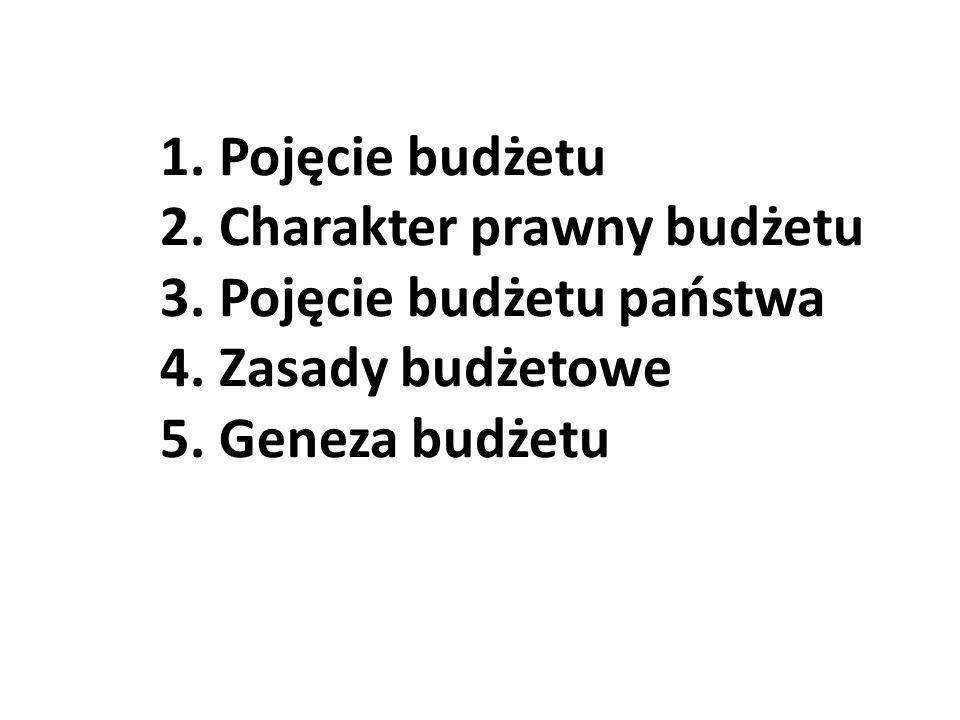 1. Pojęcie budżetu 2. Charakter prawny budżetu 3