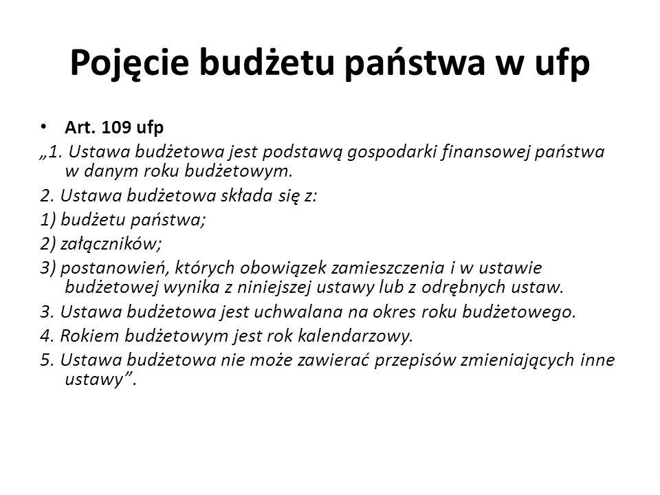 Pojęcie budżetu państwa w ufp