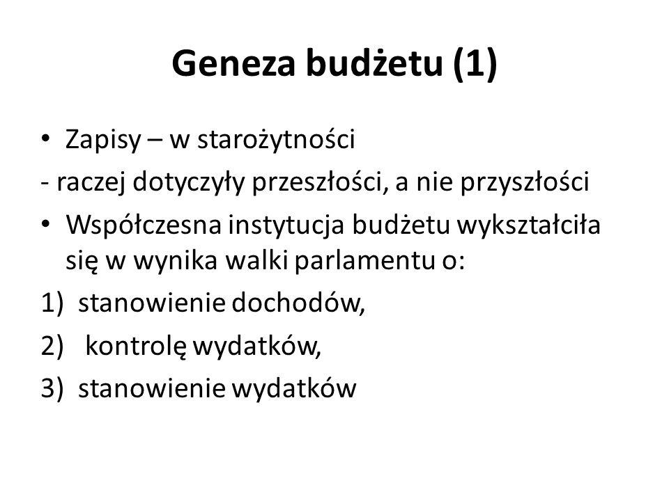 Geneza budżetu (1) Zapisy – w starożytności