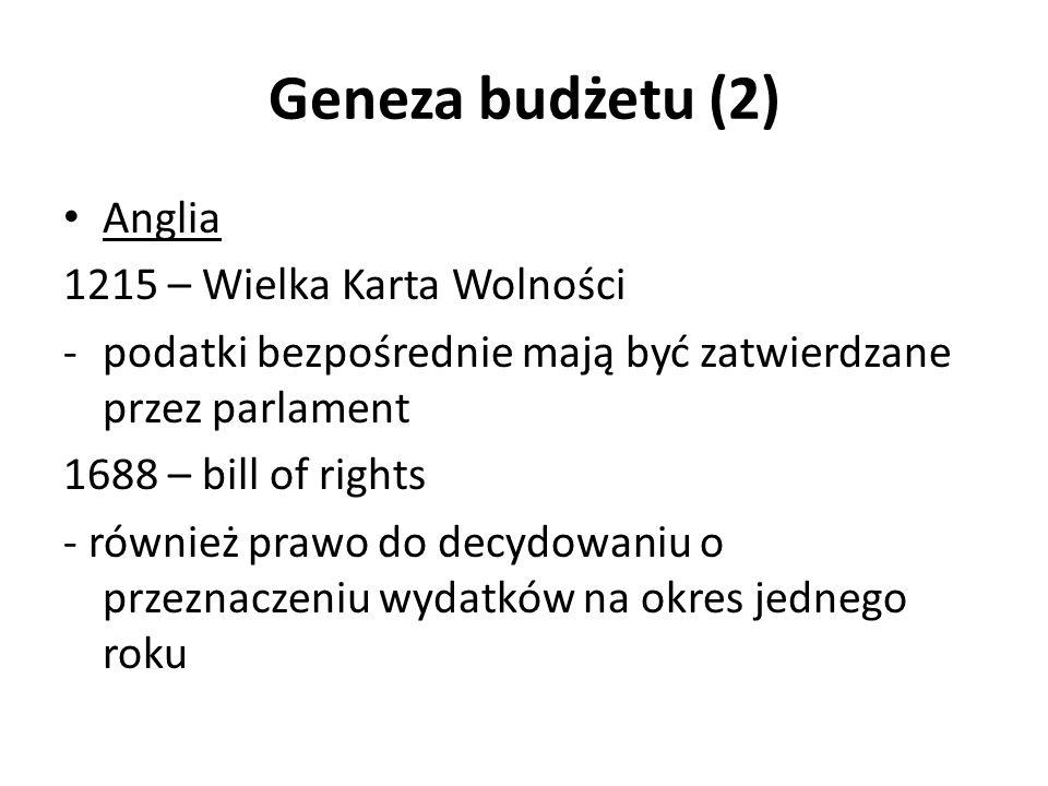 Geneza budżetu (2) Anglia 1215 – Wielka Karta Wolności