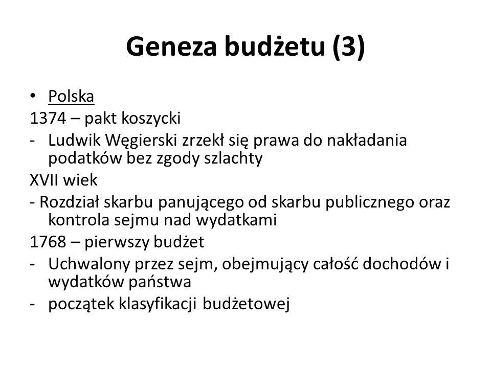 Geneza budżetu (3) Polska 1374 – pakt koszycki