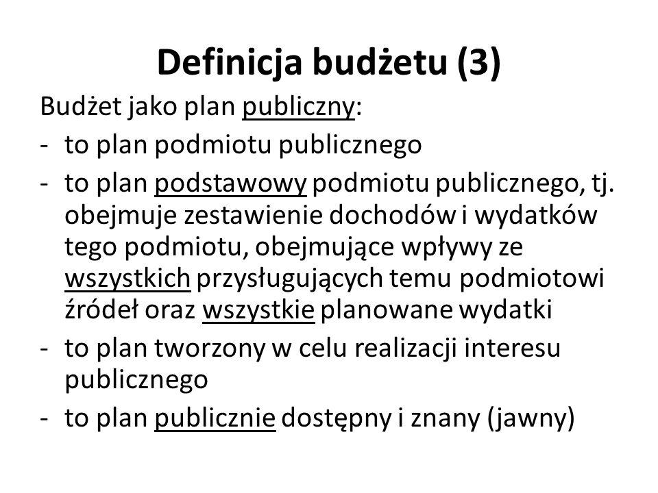 Definicja budżetu (3) Budżet jako plan publiczny: