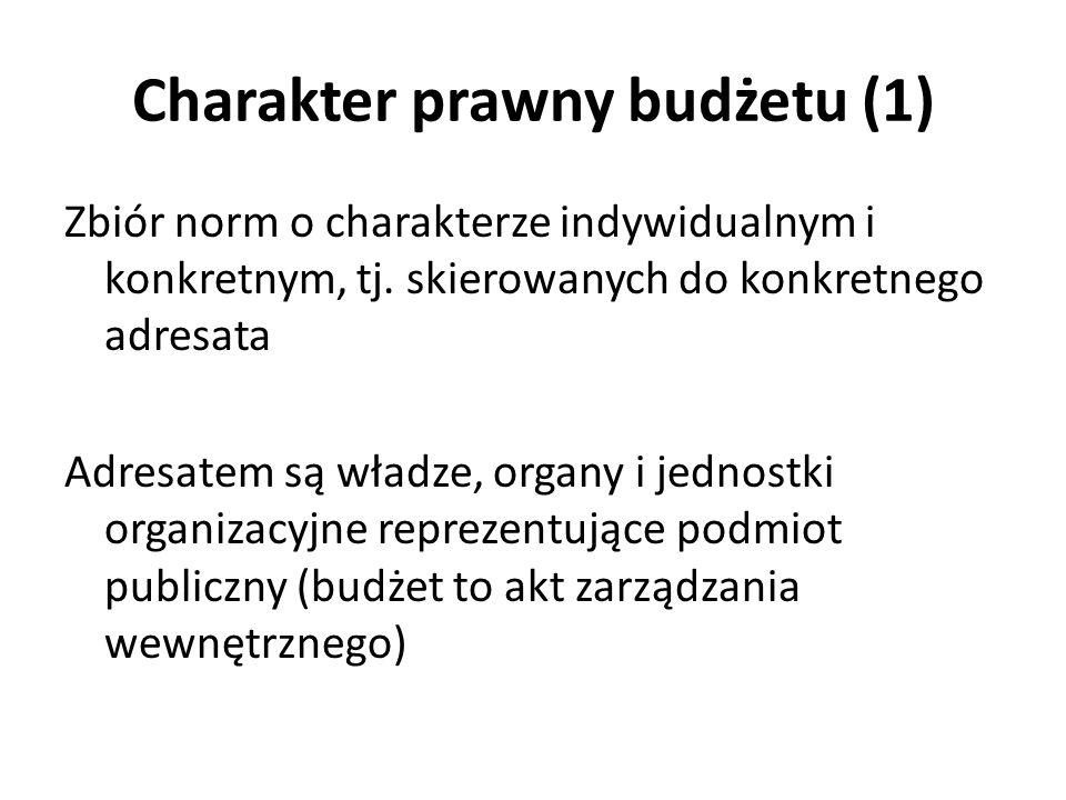 Charakter prawny budżetu (1)