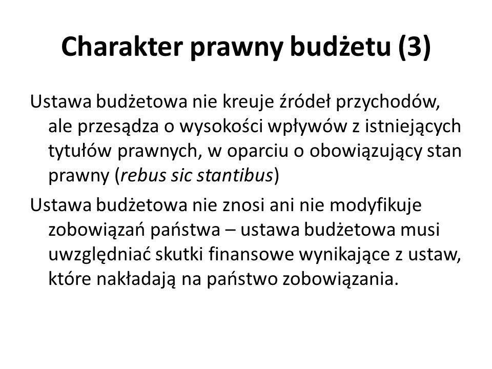Charakter prawny budżetu (3)