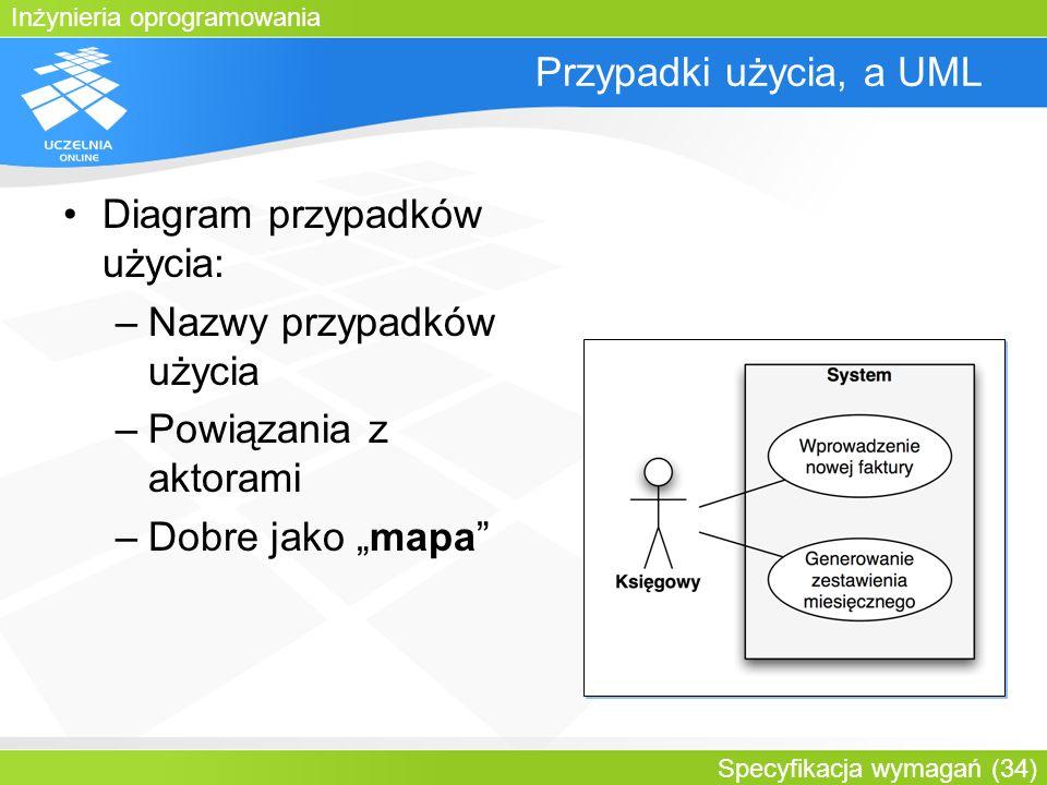 Diagram przypadków użycia: Nazwy przypadków użycia
