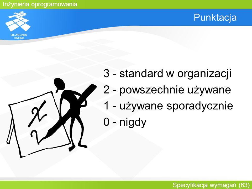 3 - standard w organizacji 2 - powszechnie używane