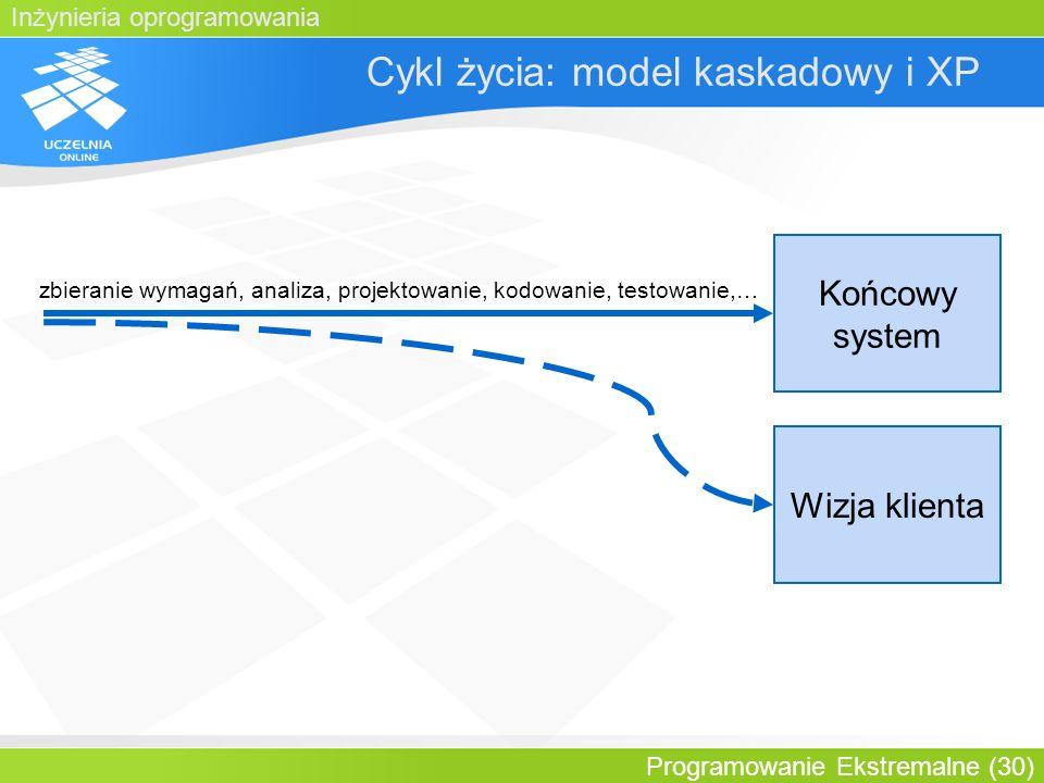 Cykl życia: model kaskadowy i XP