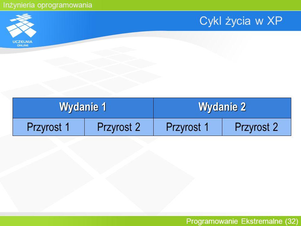 Cykl życia w XP Wydanie 1 Wydanie 2 Przyrost 1 Przyrost 2 Przyrost 1