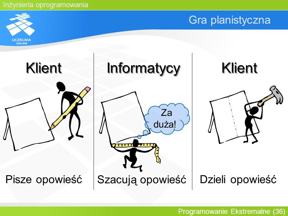 Klient Informatycy Klient Gra planistyczna Pisze opowieść