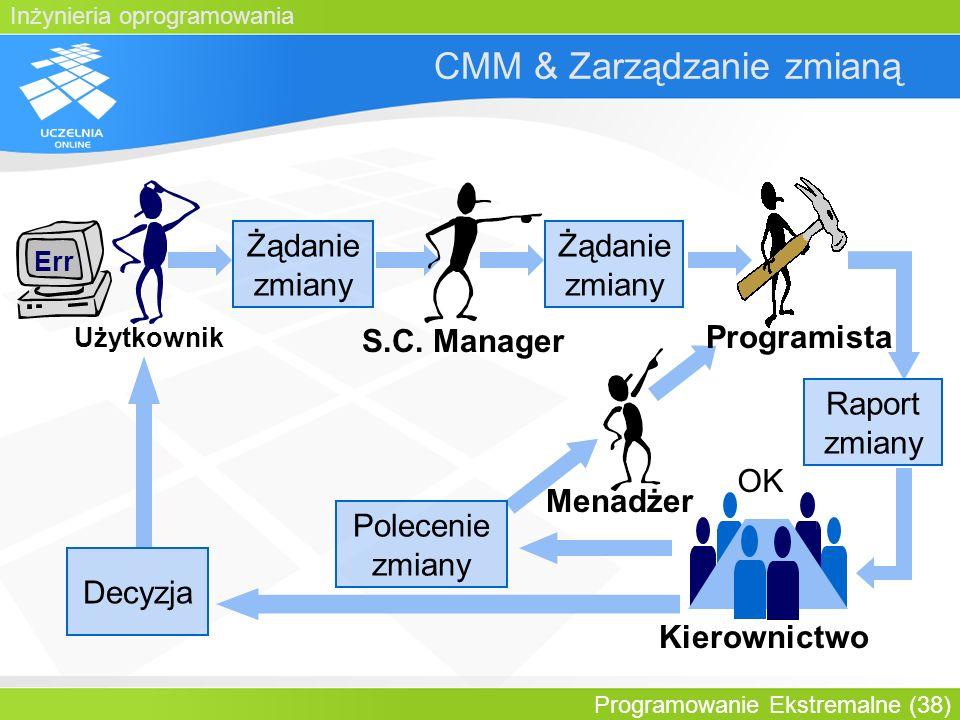 CMM & Zarządzanie zmianą