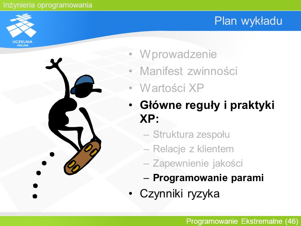 Główne reguły i praktyki XP: