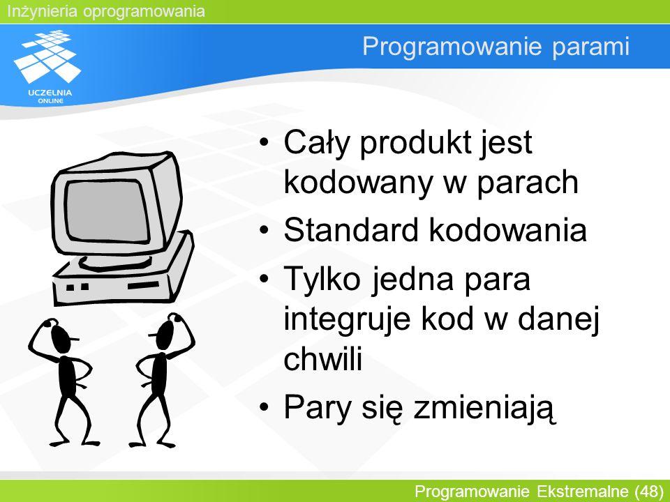 Cały produkt jest kodowany w parach Standard kodowania