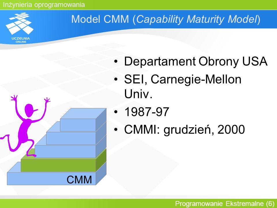 Model CMM (Capability Maturity Model)