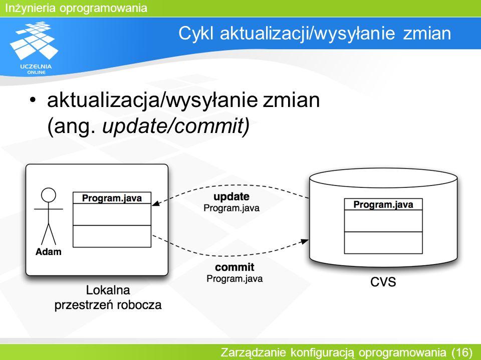 Cykl aktualizacji/wysyłanie zmian