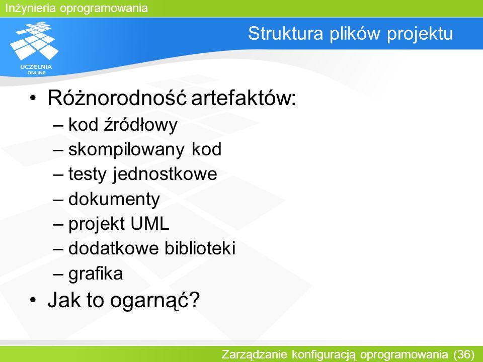 Struktura plików projektu