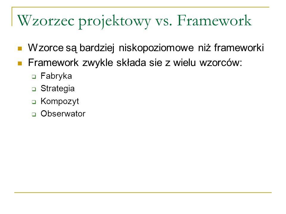 Wzorzec projektowy vs. Framework