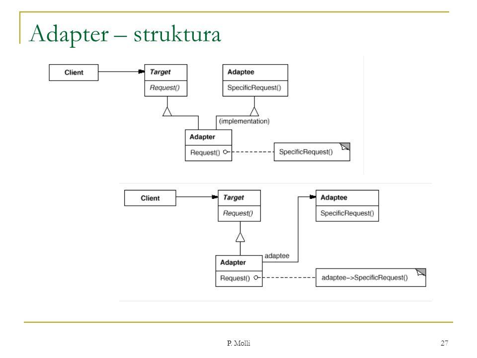 Adapter – struktura P. Molli