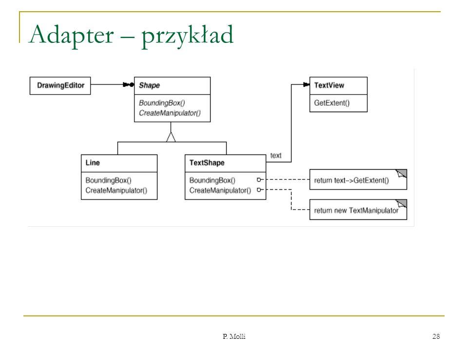 Adapter – przykład P. Molli